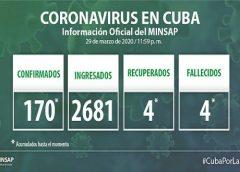 Minsap: Actualización COVID-19 en Cuba 30 de marzo de 2020