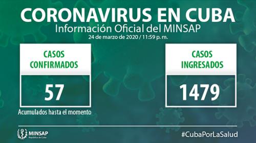 MINSAP, casos de coronavirus en cuba hasta el 25 de marzo 2020