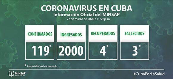 Ministerio de Salud Pública: actualización de los casos-