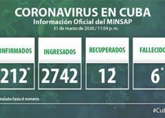 Cuba confirma 26 nuevos casos positivos a la COVID-19 y reporta cuatro altas médicas